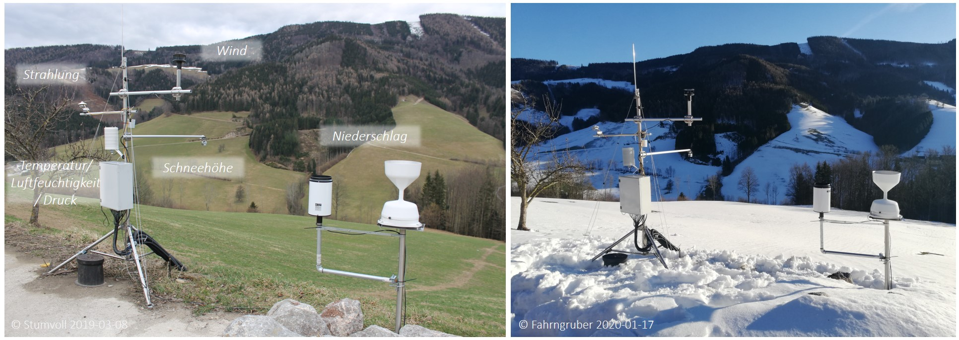 Stumvoll 2020 MeteoStation HfM Sommer Winter